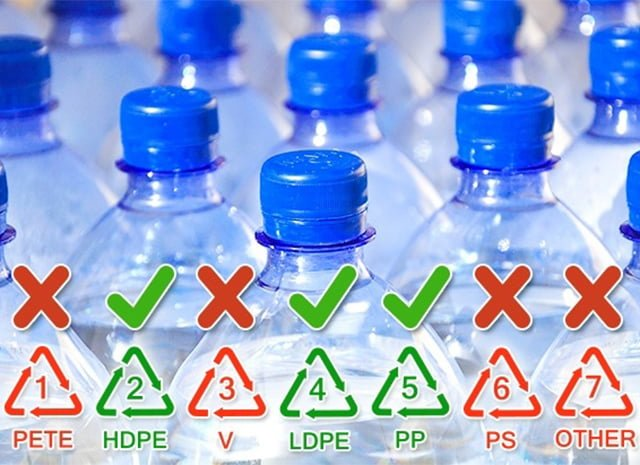 опасные и безопасные пластиковые бутылки